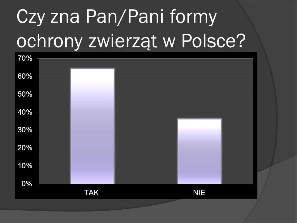 Czy zna Pan/Pani formy ochrony zwierząt w Polsce?