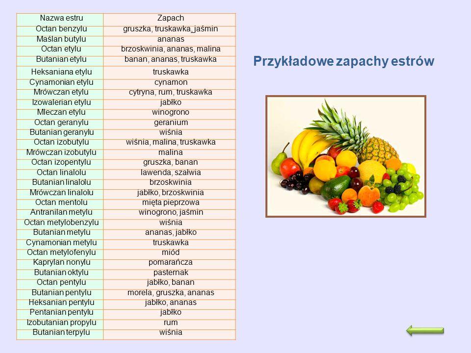 Nazwa estruZapach Octan benzylugruszka, truskawka, jaśmin Maślan butyluananas Octan etylubrzoskwinia, ananas, malina Butanian etylubanan, ananas, trus