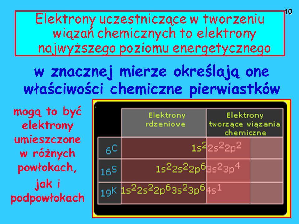 10 Elektrony uczestniczące w tworzeniu wiązań chemicznych to elektrony najwyższego poziomu energetycznego mogą to być elektrony umieszczone w różnych powłokach, jak i podpowłokach w znacznej mierze określają one właściwości chemiczne pierwiastków