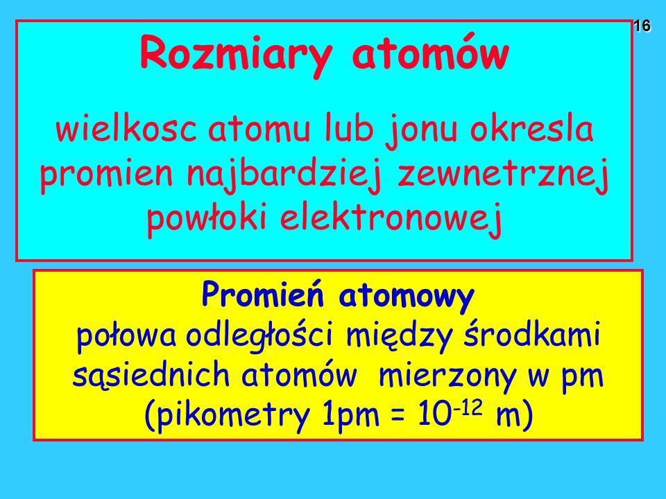 16 Rozmiary atomów wielkosc atomu lub jonu okresla promien najbardziej zewnetrznej powłoki elektronowej Promień atomowy połowa odległości między środkami sąsiednich atomów mierzony w pm (pikometry 1pm = 10 -12 m)