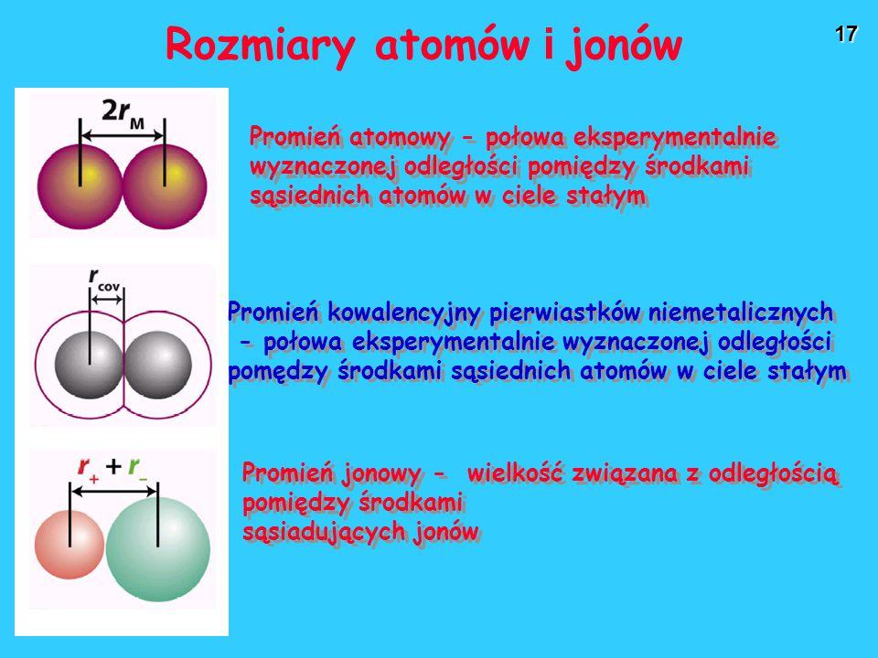 17 Rozmiary atomów i jonów Promień atomowy - połowa eksperymentalnie wyznaczonej odległości pomiędzy środkami sąsiednich atomów w ciele stałym Promień atomowy - połowa eksperymentalnie wyznaczonej odległości pomiędzy środkami sąsiednich atomów w ciele stałym Promień kowalencyjny pierwiastków niemetalicznych - połowa eksperymentalnie wyznaczonej odległości pomędzy środkami sąsiednich atomów w ciele stałym Promień kowalencyjny pierwiastków niemetalicznych - połowa eksperymentalnie wyznaczonej odległości pomędzy środkami sąsiednich atomów w ciele stałym Promień jonowy - wielkość związana z odległością pomiędzy środkami sąsiadujących jonów Promień jonowy - wielkość związana z odległością pomiędzy środkami sąsiadujących jonów