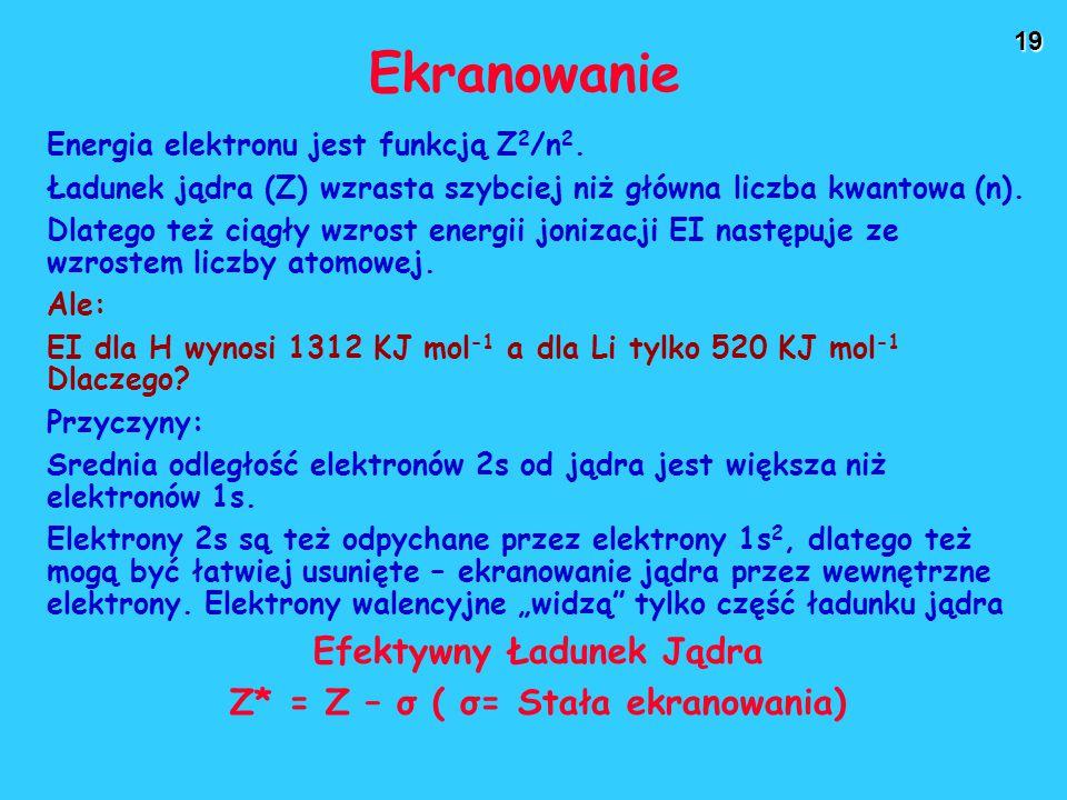 19 Ekranowanie Energia elektronu jest funkcją Z 2 /n 2. Ładunek jądra (Z) wzrasta szybciej niż główna liczba kwantowa (n). Dlatego też ciągły wzrost e