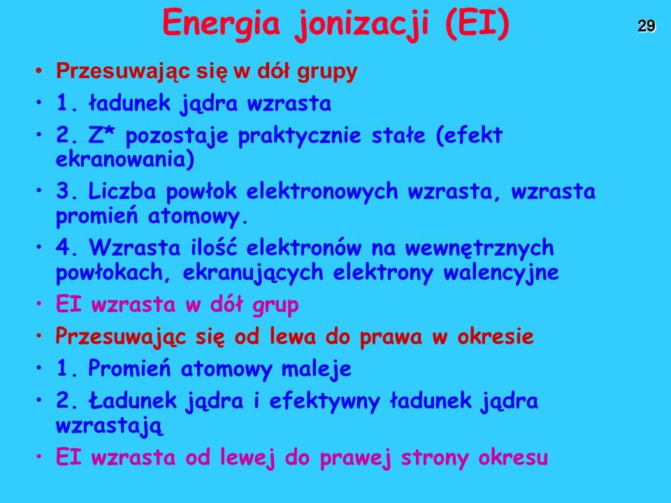 29 Energia jonizacji (EI) Przesuwając się w dół grupy 1. ładunek jądra wzrasta 2. Z* pozostaje praktycznie stałe (efekt ekranowania) 3. Liczba powłok