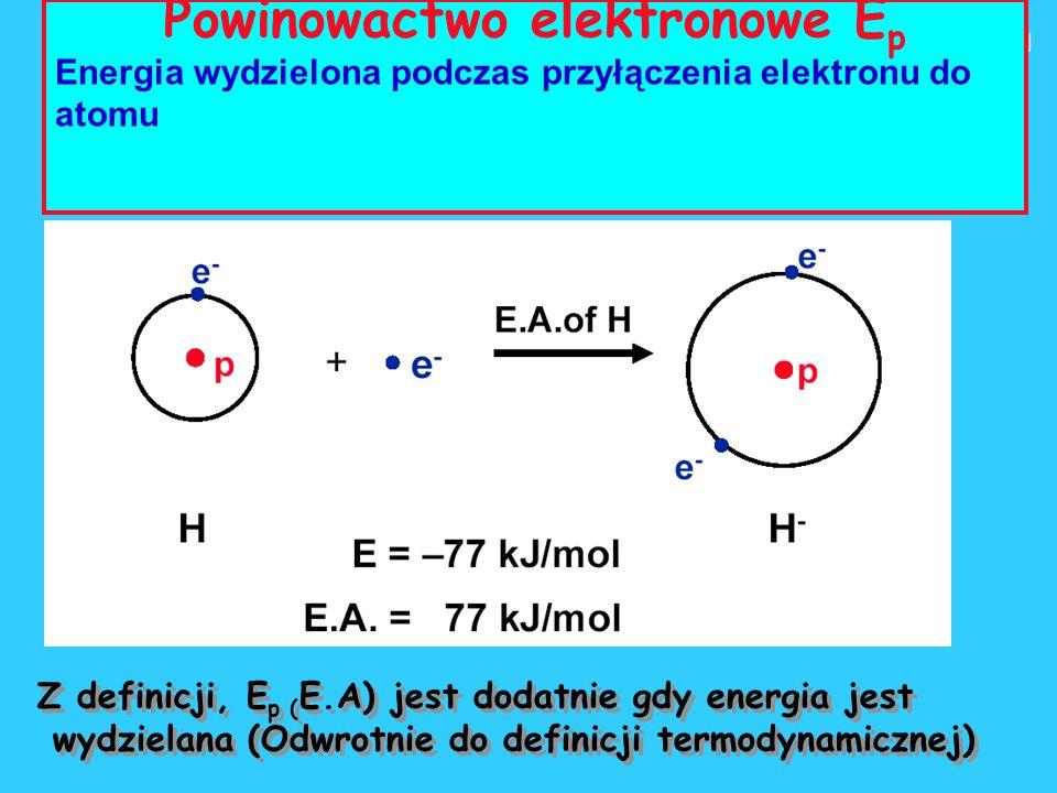 31 Powinowactwo elektronowe E p Energia wydzielona podczas przyłączenia elektronu do atomu Z definicji, E p ( E.A) jest dodatnie gdy energia jest wydzielana (Odwrotnie do definicji termodynamicznej) Z definicji, E p ( E.A) jest dodatnie gdy energia jest wydzielana (Odwrotnie do definicji termodynamicznej)