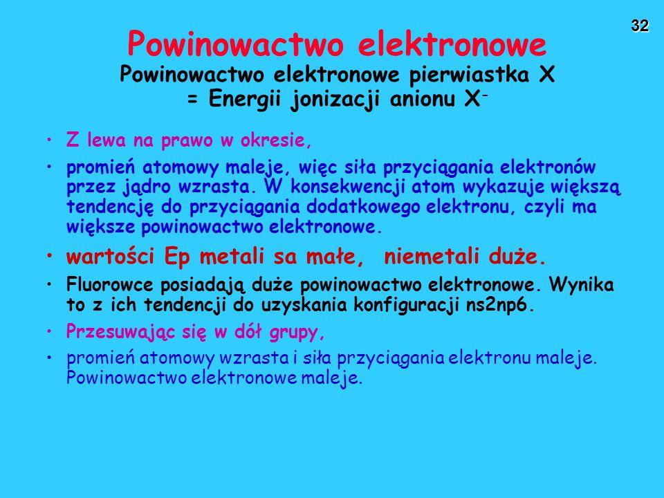 32 Powinowactwo elektronowe Powinowactwo elektronowe pierwiastka X = Energii jonizacji anionu X - Z lewa na prawo w okresie, promień atomowy maleje, więc siła przyciągania elektronów przez jądro wzrasta.