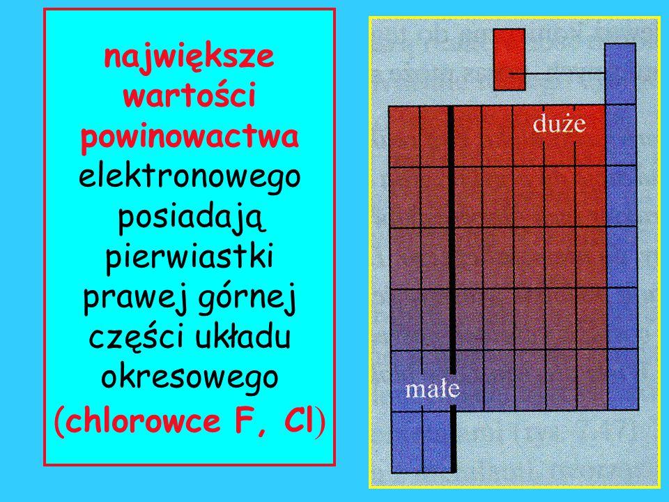 33 największe wartości powinowactwa elektronowego posiadają pierwiastki prawej górnej części układu okresowego (chlorowce F, Cl )