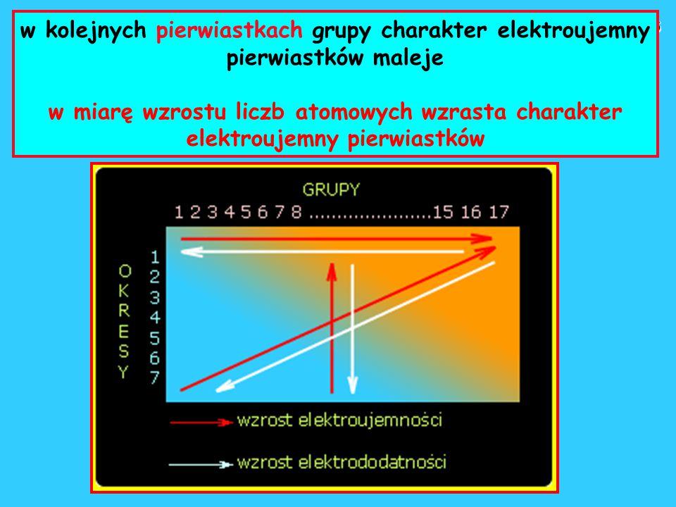 36 w kolejnych pierwiastkach grupy charakter elektroujemny pierwiastków maleje w miarę wzrostu liczb atomowych wzrasta charakter elektroujemny pierwiastków