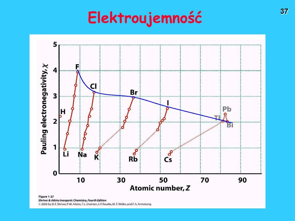 37 Elektroujemność