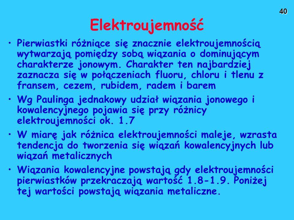 40 Elektroujemność Pierwiastki różniące się znacznie elektroujemnością wytwarzają pomiędzy sobą wiązania o dominującym charakterze jonowym. Charakter