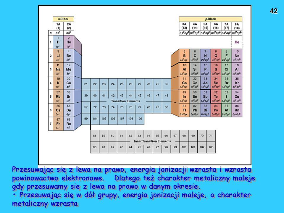42 Przesuwając się z lewa na prawo, energia jonizacji wzrasta i wzrasta powinowactwo elektronowe. Dlatego też charakter metaliczny maleje gdy przesuwa
