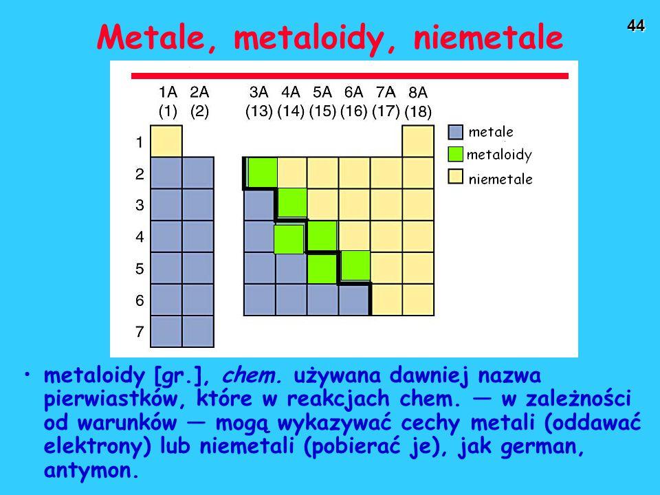 44 Metale, metaloidy, niemetale metaloidy [gr.], chem. używana dawniej nazwa pierwiastków, które w reakcjach chem. — w zależności od warunków — mogą w