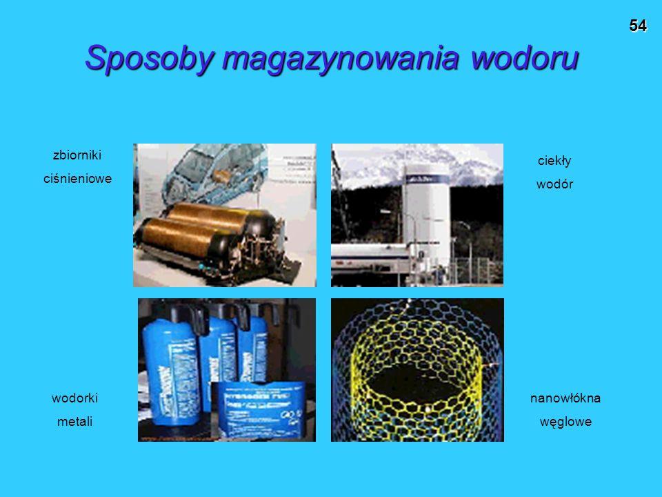 54 Sposoby magazynowania wodoru zbiorniki ciśnieniowe ciekły wodór nanowłókna węglowe wodorki metali