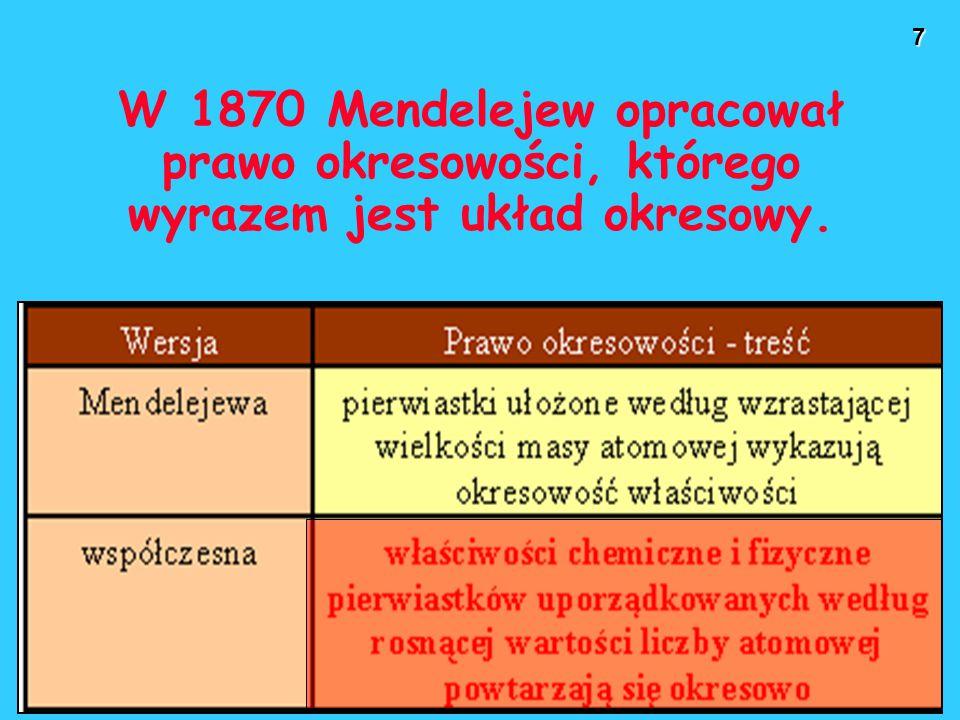 7 W 1870 Mendelejew opracował prawo okresowości, którego wyrazem jest układ okresowy.
