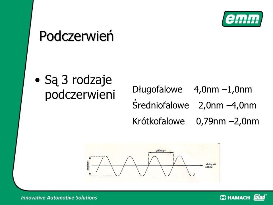 Są 3 rodzaje podczerwieni Długofalowe Średniofalowe Krótkofalowe0,79nm –2,0nm Podczerwień 2,0nm –4,0nm 4,0nm –1,0nm