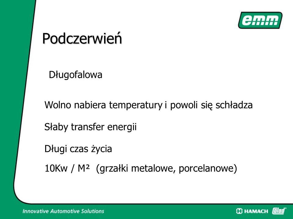 Podczerwień 000661HDP Q 380V Mały i Mobilny Do suszenia szpachli, gruntów i podkładów.