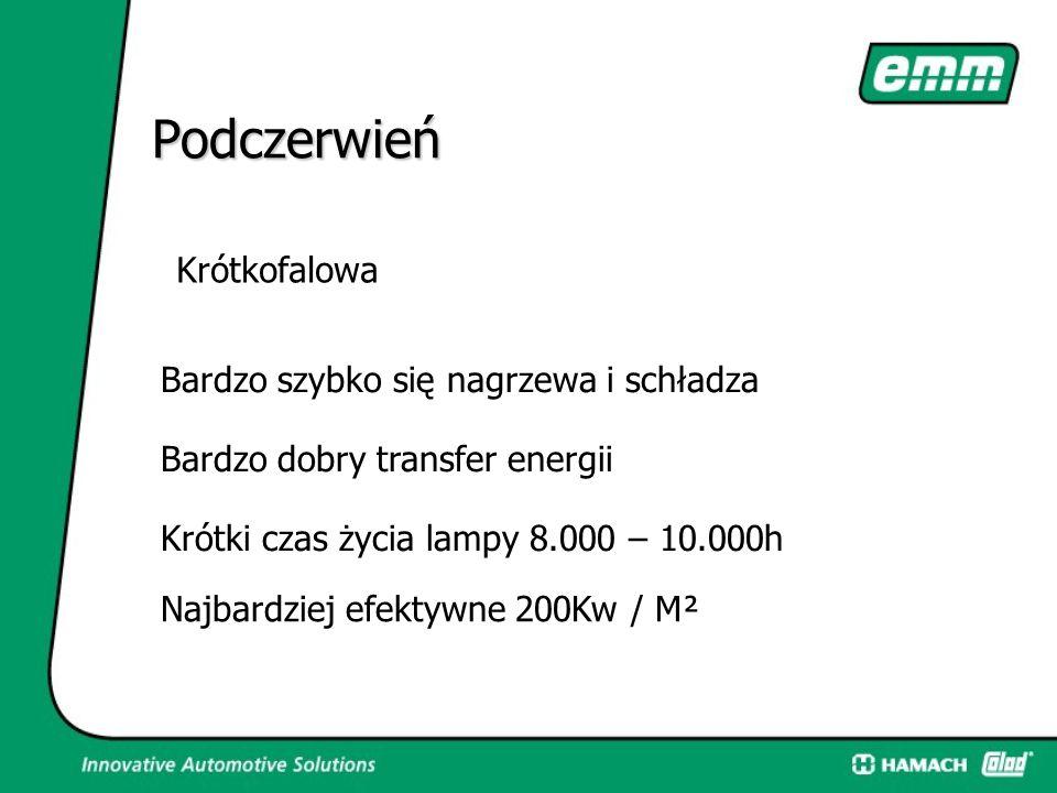 Podczerwień Średniofalowa Szybko się nagrzewa i szybko schładza Dobry transfer energii Czas pracy 25.000h 70Kw / M² (grzałka porcelanowa lub żarówka m