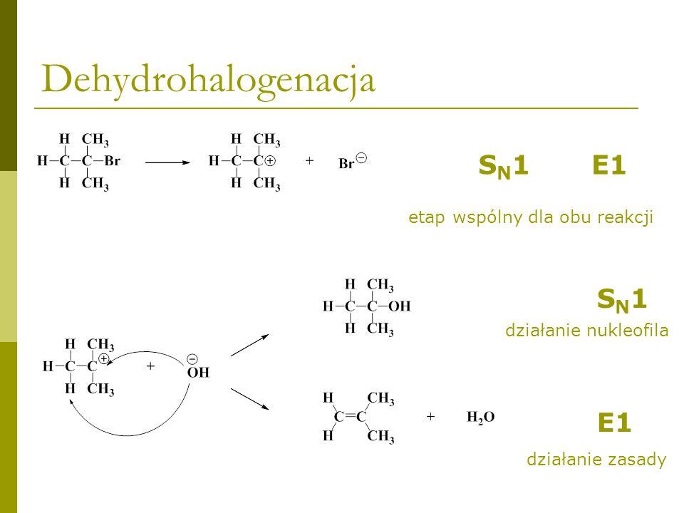 Dehydrohalogenacja
