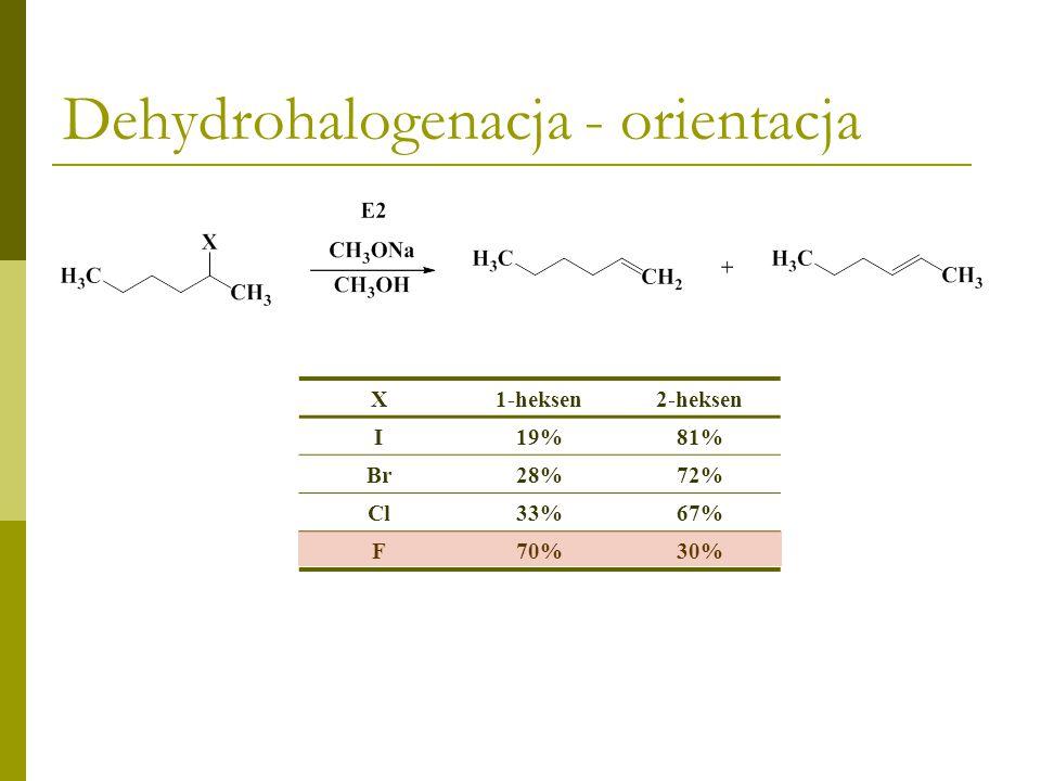 Dehydrohalogenacja - orientacja IBrClF Średnia entalpia wiązań C-X [kJ/mol] 238276338484 Entalpia dysocjacji wiązań w halogenometanach CH 3 -X [kJ/mol] w temperaturze 298 K 237293352- Dane w tabeli za: P.W.