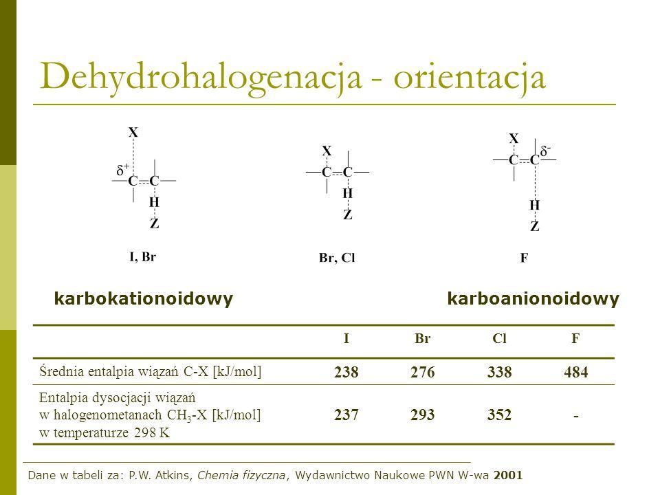Dehydrohalogenacja - orientacja Jeżeli w reakcji eliminacji tworzy się w przewadze mniej trwały regułą Hofmanna alken to mówimy, że reakcja zachodzi zgodnie z regułą Hofmanna.