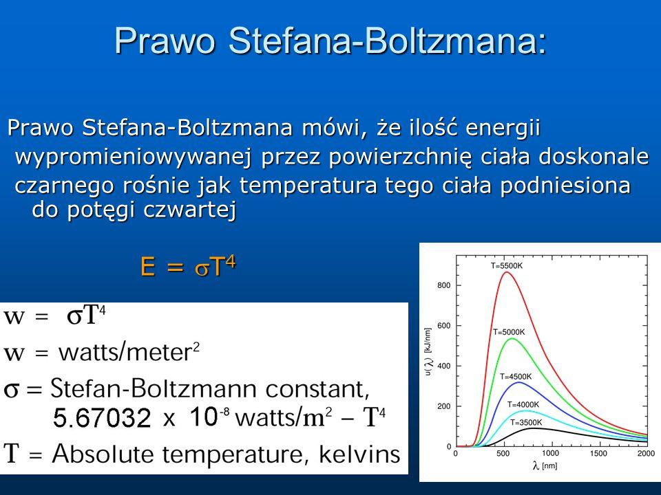 Prawo Stefana-Boltzmana: Prawo Stefana-Boltzmana mówi, że ilość energii wypromieniowywanej przez powierzchnię ciała doskonale wypromieniowywanej przez