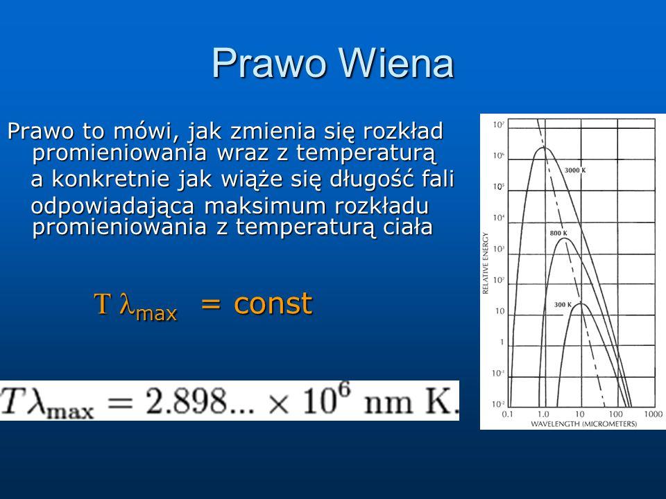 Prawo Wiena Prawo to mówi, jak zmienia się rozkład promieniowania wraz z temperaturą a konkretnie jak wiąże się długość fali a konkretnie jak wiąże si