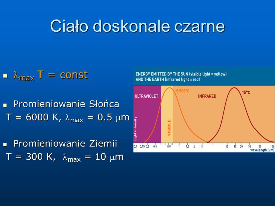 Ciało doskonale czarne max T = const max T = const Promieniowanie Słońca Promieniowanie Słońca T = 6000 K, max = 0.5 m T = 6000 K, max = 0.5 m Promi