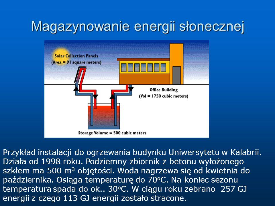 Magazynowanie energii słonecznej Przykład instalacji do ogrzewania budynku Uniwersytetu w Kalabrii. Działa od 1998 roku. Podziemny zbiornik z betonu w