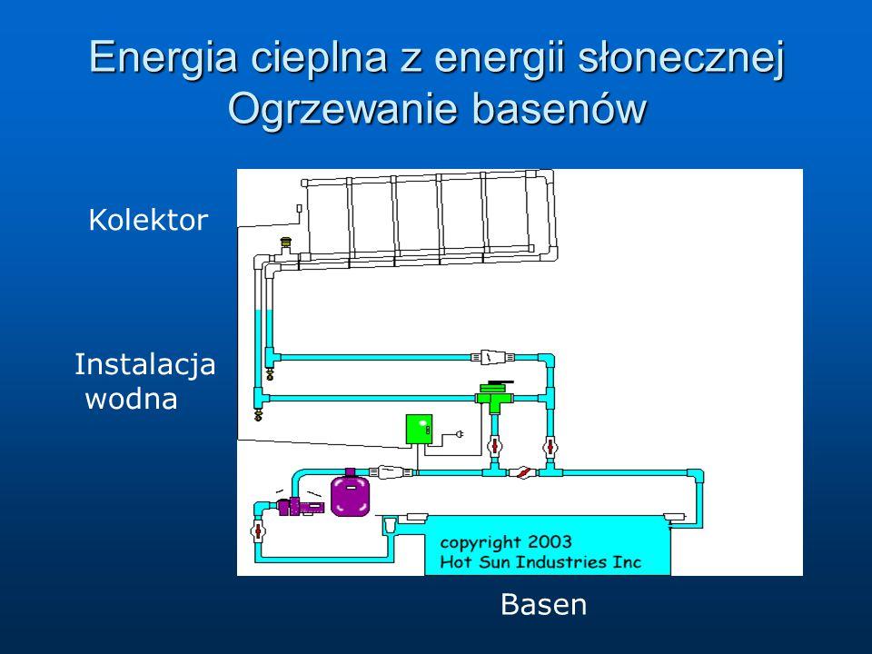 Energia cieplna z energii słonecznej Ogrzewanie basenów Kolektor Instalacja wodna Basen