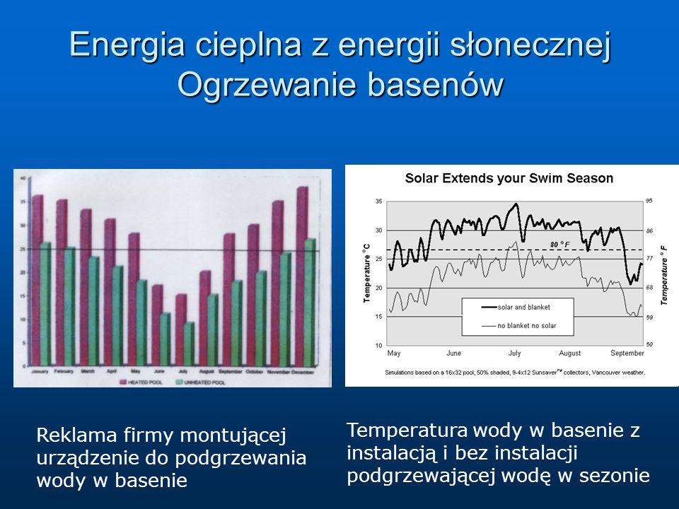 Energia cieplna z energii słonecznej Ogrzewanie basenów Temperatura wody w basenie z instalacją i bez instalacji podgrzewającej wodę w sezonie Reklama