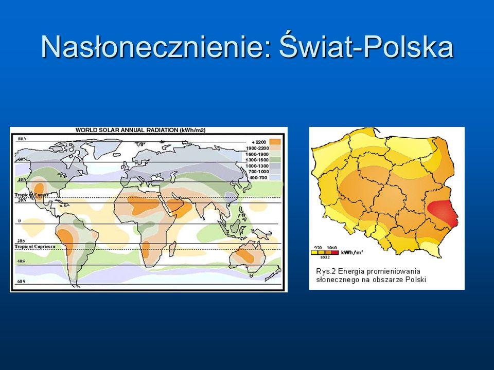 Własności energii słonecznej Najbardziej zasobne źródło energii odnawialnej Najbardziej zasobne źródło energii odnawialnej Energia w formie promieniowania elektromagnetycznego Energia w formie promieniowania elektromagnetycznego Energia rozproszona ale dostępna w każdym miejscu na powierzchni ziemi Energia rozproszona ale dostępna w każdym miejscu na powierzchni ziemi Sezonowe ale przewidywalne zmiany nasłonecznienia wraz z porą roku i porą dnia Sezonowe ale przewidywalne zmiany nasłonecznienia wraz z porą roku i porą dnia Niestety najmniej energii wtedy, gdy jest najbardziej potrzebna Niestety najmniej energii wtedy, gdy jest najbardziej potrzebna