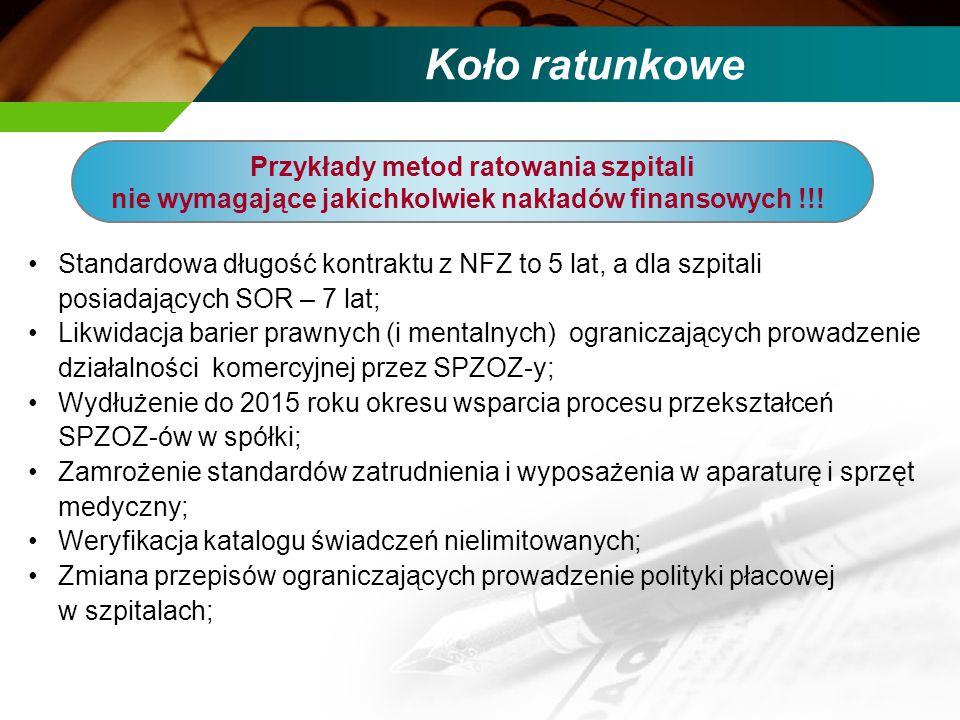 Koło ratunkowe Przykłady metod ratowania szpitali nie wymagające jakichkolwiek nakładów finansowych !!! Standardowa długość kontraktu z NFZ to 5 lat,
