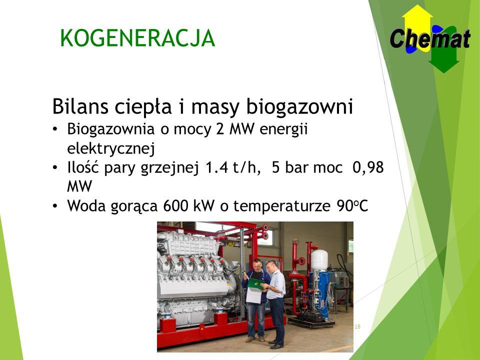 KOGENERACJA Bilans ciepła i masy biogazowni Biogazownia o mocy 2 MW energii elektrycznej Ilość pary grzejnej 1.4 t/h, 5 bar moc 0,98 MW Woda gorąca 600 kW o temperaturze 90 o C 16