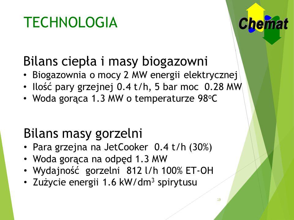 TECHNOLOGIA Bilans ciepła i masy biogazowni Biogazownia o mocy 2 MW energii elektrycznej Ilość pary grzejnej 0.4 t/h, 5 bar moc 0.28 MW Woda gorąca 1.3 MW o temperaturze 98 o C Bilans masy gorzelni Para grzejna na JetCooker 0.4 t/h (30%) Woda gorąca na odpęd 1.3 MW Wydajność gorzelni 812 l/h 100% ET-OH Zużycie energii 1.6 kW/dm 3 spirytusu 19