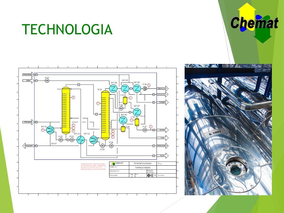 TECHNOLOGIA 22