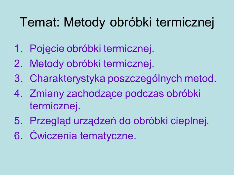 Temat: Metody obróbki termicznej 1.Pojęcie obróbki termicznej. 2.Metody obróbki termicznej. 3.Charakterystyka poszczególnych metod. 4.Zmiany zachodząc