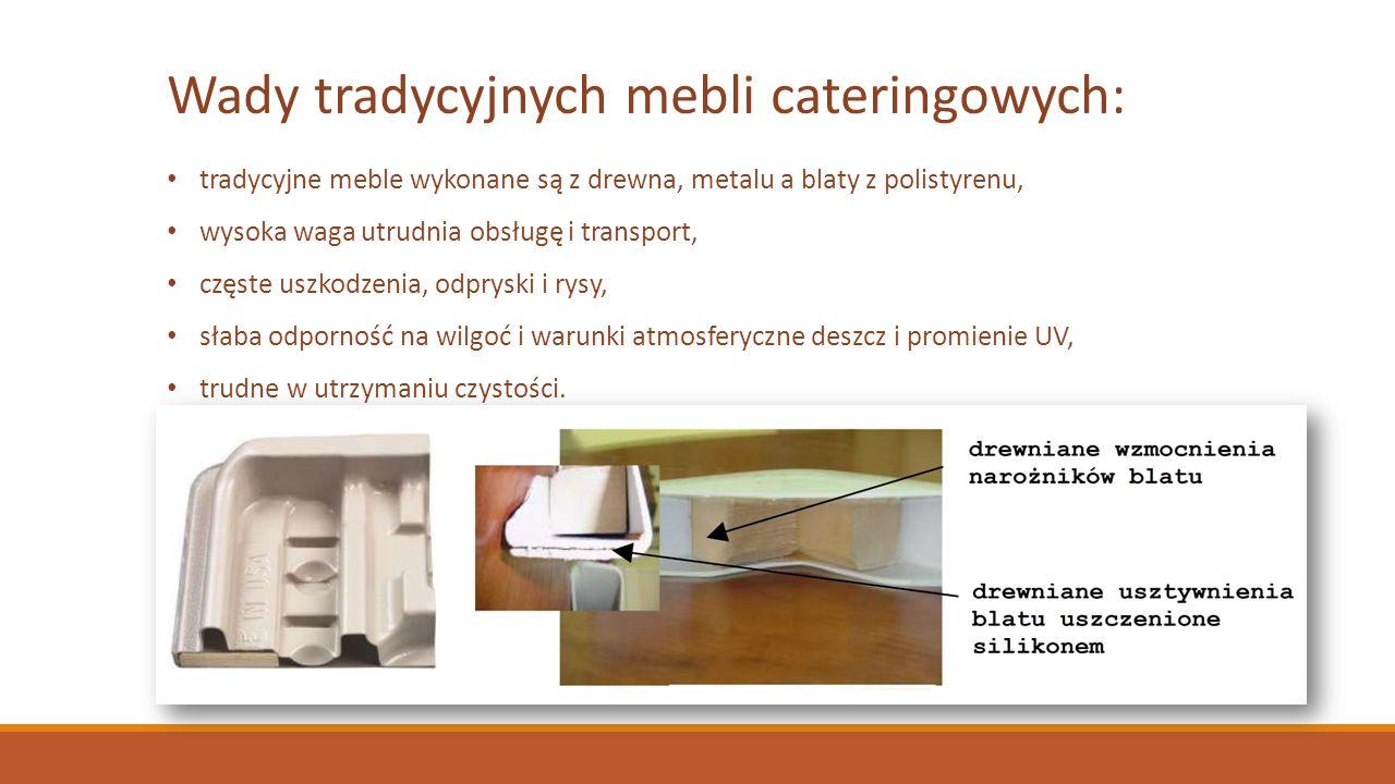 Wady tradycyjnych mebli cateringowych: tradycyjne meble wykonane są z drewna, metalu a blaty z polistyrenu, wysoka waga utrudnia obsługę i transport,