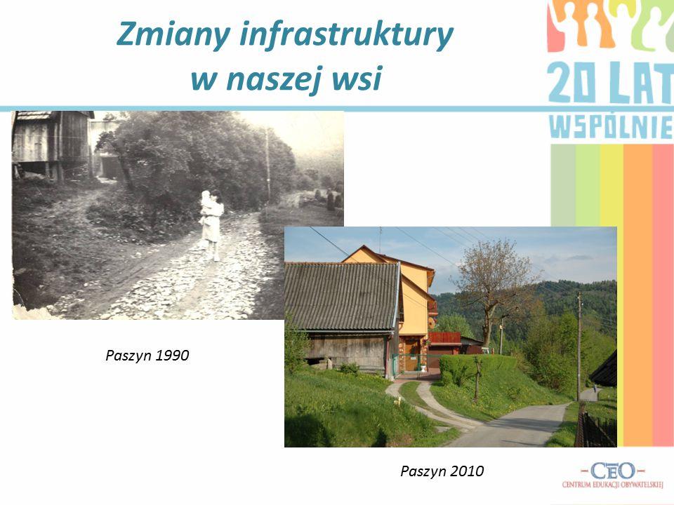 Zmiany infrastruktury w naszej wsi Paszyn 1990 Paszyn 2010
