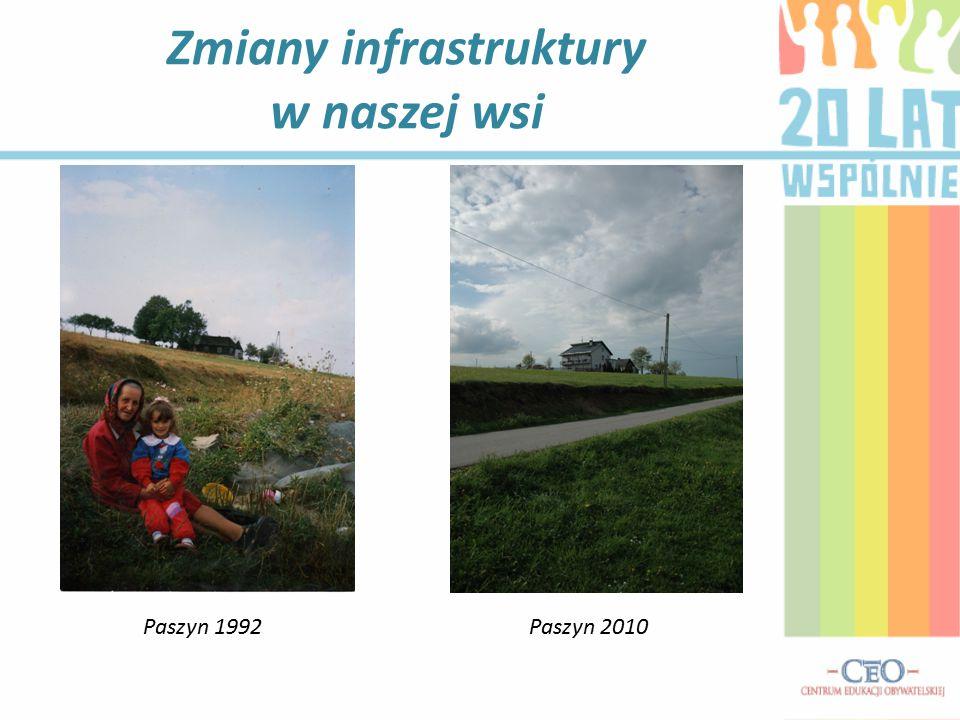 Zmiany infrastruktury w naszej wsi Paszyn 1992Paszyn 2010