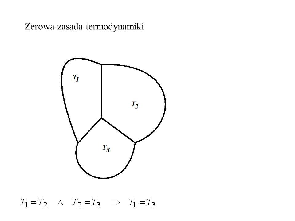 Parametr stanu Funkcja stanu zmiana wartości w trakcie przemiany nie zależy od drogi przemiany a jedynie od punktu początkowego i końcowego przemiany posiada różniczkę zupełną Energia wewnętrzna układu – suma wszystkich rodzajów energii zgromadzonych w układzie