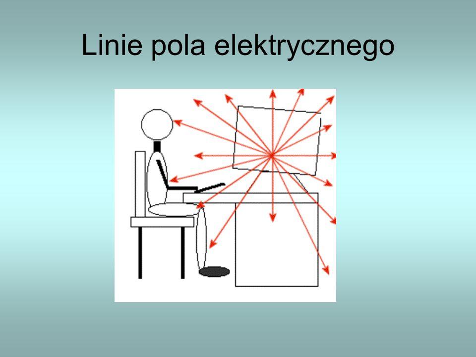 Linie pola elektrycznego