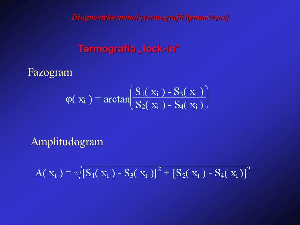 """Fazogram Amplitudogram Termografia """"lock-in Diagnostyka metodą termografii dynamicznej"""