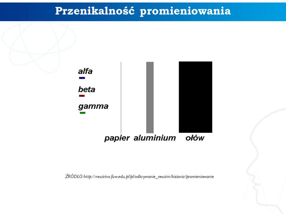 Przenikalność promieniowania ŹRÓDŁO: http://neutrino.fuw.edu.pl/pl/odkrywanie_neutrin/historia/promieniowanie