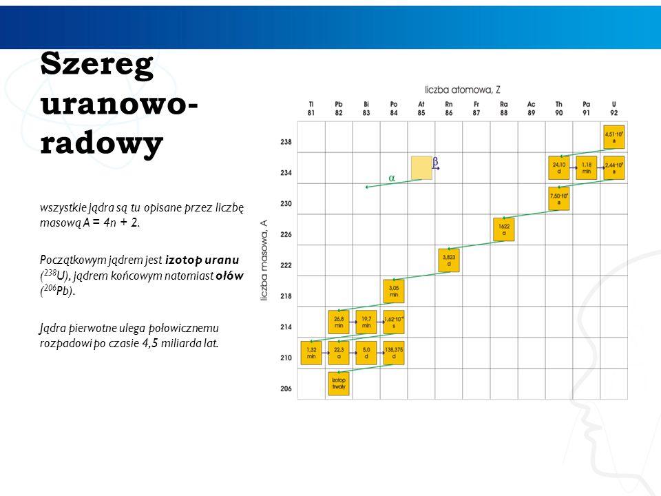 Szereg uranowo- radowy wszystkie jądra są tu opisane przez liczbę masową A = 4n + 2.