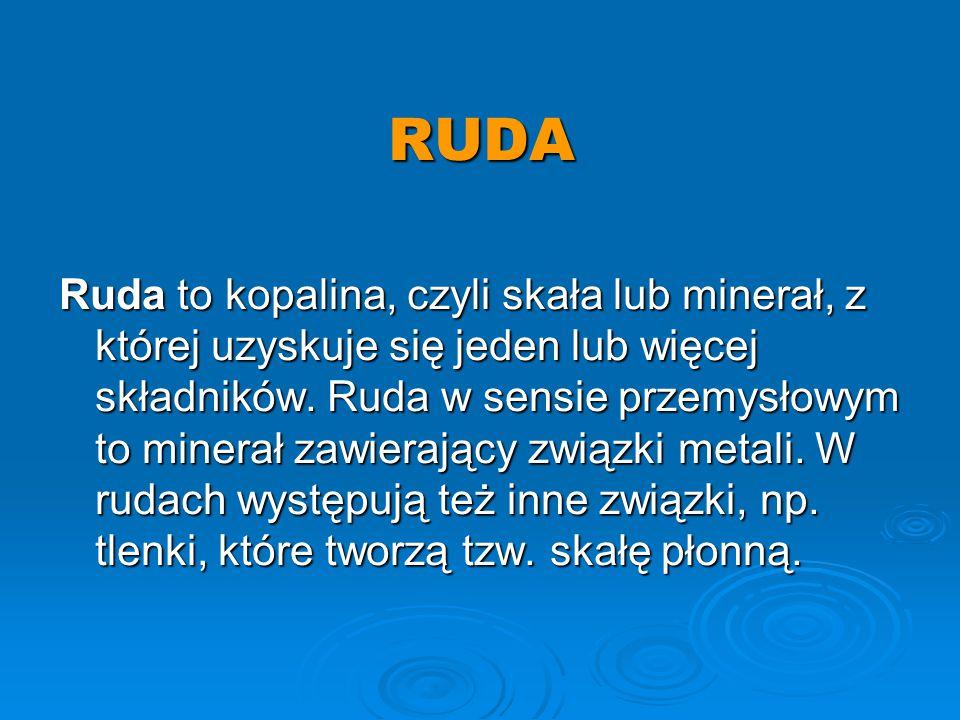RUDA Ruda to kopalina, czyli skała lub minerał, z której uzyskuje się jeden lub więcej składników.