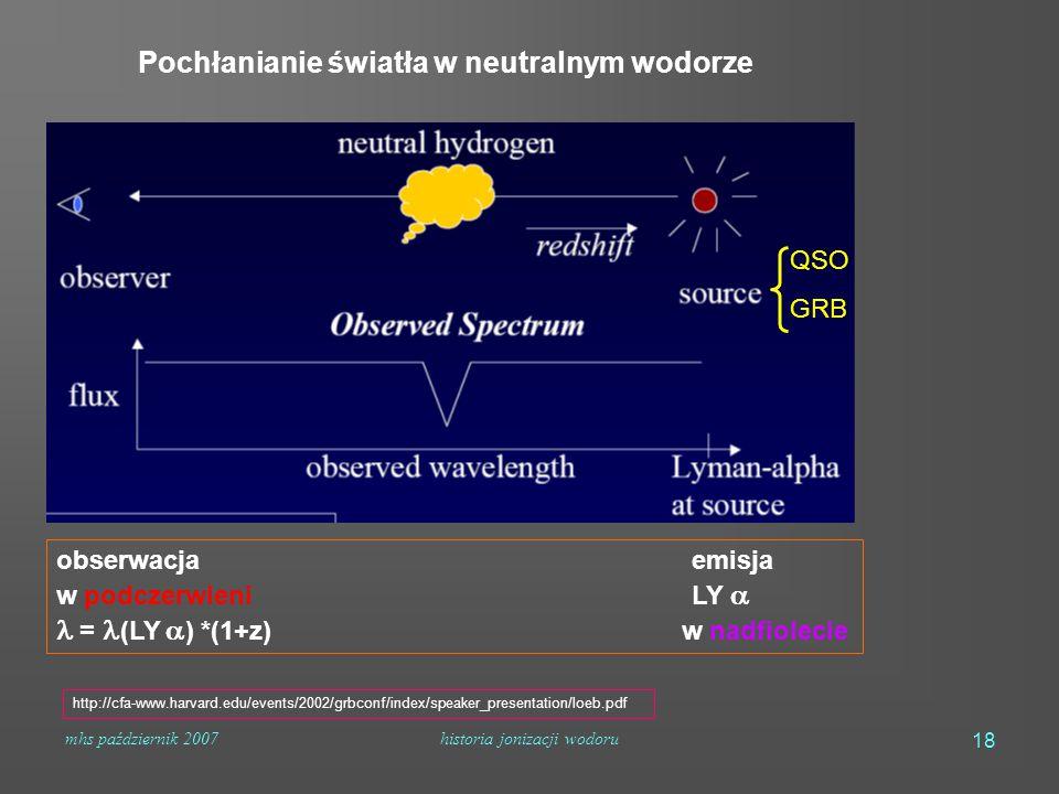 mhs październik 2007historia jonizacji wodoru 18 Pochłanianie światła w neutralnym wodorze obserwacjaemisja w podczerwieniLY  = (LY  ) *(1+z) w nadfiolecie http://cfa-www.harvard.edu/events/2002/grbconf/index/speaker_presentation/loeb.pdf QSO GRB
