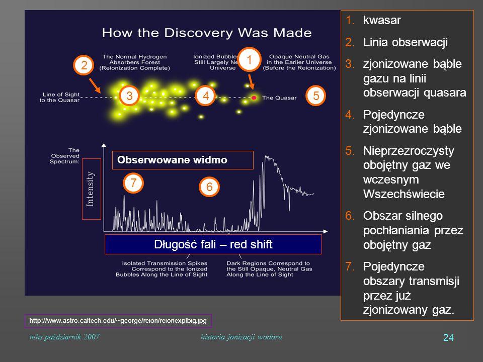 mhs październik 2007historia jonizacji wodoru 24 http://www.astro.caltech.edu/~george/reion/reionexplbig.jpg Obserwowane widmo 1.kwasar 2.Linia obserwacji 3.zjonizowane bąble gazu na linii obserwacji quasara 4.Pojedyncze zjonizowane bąble 5.Nieprzezroczysty obojętny gaz we wczesnym Wszechświecie 6.Obszar silnego pochłaniania przez obojętny gaz 7.Pojedyncze obszary transmisji przez już zjonizowany gaz.