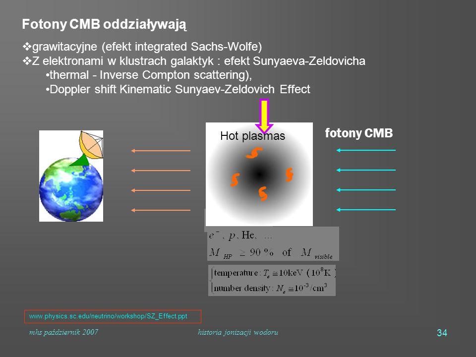 mhs październik 2007historia jonizacji wodoru 34 fotony CMB Fotony CMB oddziaływają  grawitacyjne (efekt integrated Sachs-Wolfe)  Z elektronami w klustrach galaktyk : efekt Sunyaeva-Zeldovicha thermal - Inverse Compton scattering), Doppler shift Kinematic Sunyaev-Zeldovich Effect www.physics.sc.edu/neutrino/workshop/SZ_Effect.ppt Hot plasmas