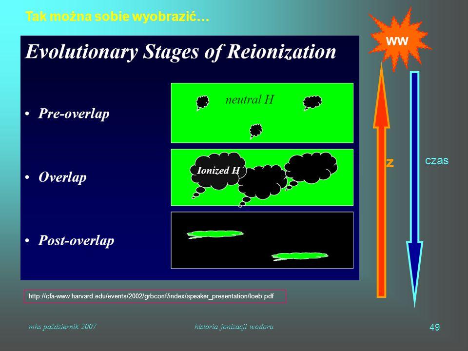 mhs październik 2007historia jonizacji wodoru 49 http://cfa-www.harvard.edu/events/2002/grbconf/index/speaker_presentation/loeb.pdf Tak można sobie wyobrazić… z WW czas