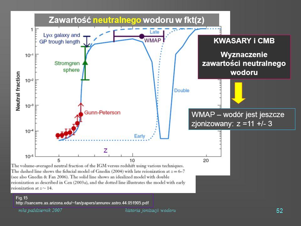 mhs październik 2007historia jonizacji wodoru 52 Fig.15 http://sancerre.as.arizona.edu/~fan/papers/annurev.astro.44.051905.pdf Zawartość neutralnego wodoru w fkt(z) z KWASARY i CMB Wyznaczenie zawartości neutralnego wodoru WMAP – wodór jest jeszcze zjonizowany: z =11 +/- 3