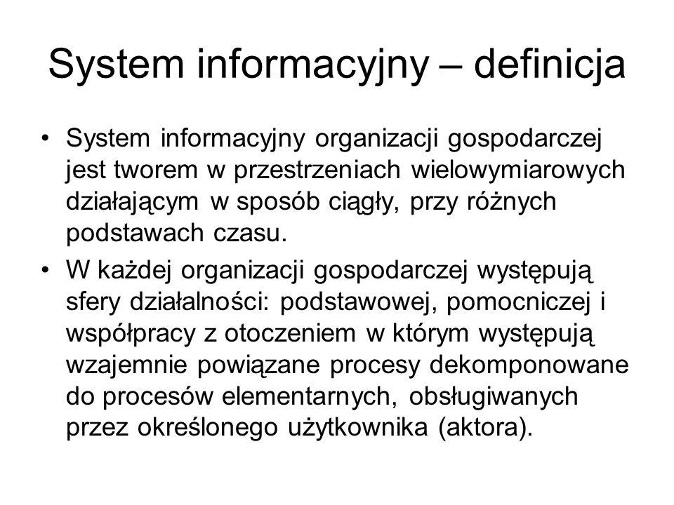 System informacyjny – definicja System informacyjny organizacji gospodarczej jest tworem w przestrzeniach wielowymiarowych działającym w sposób ciągły